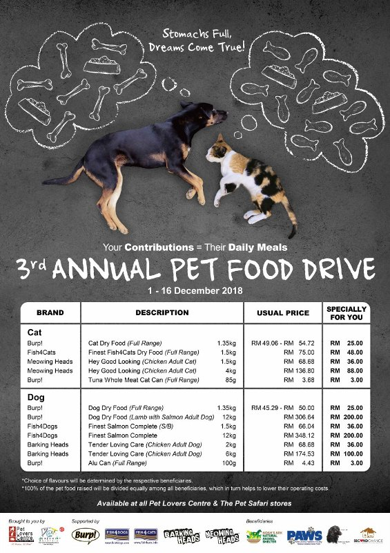Pet Lovers Centre - 3rd Annual Pet Food Drive2