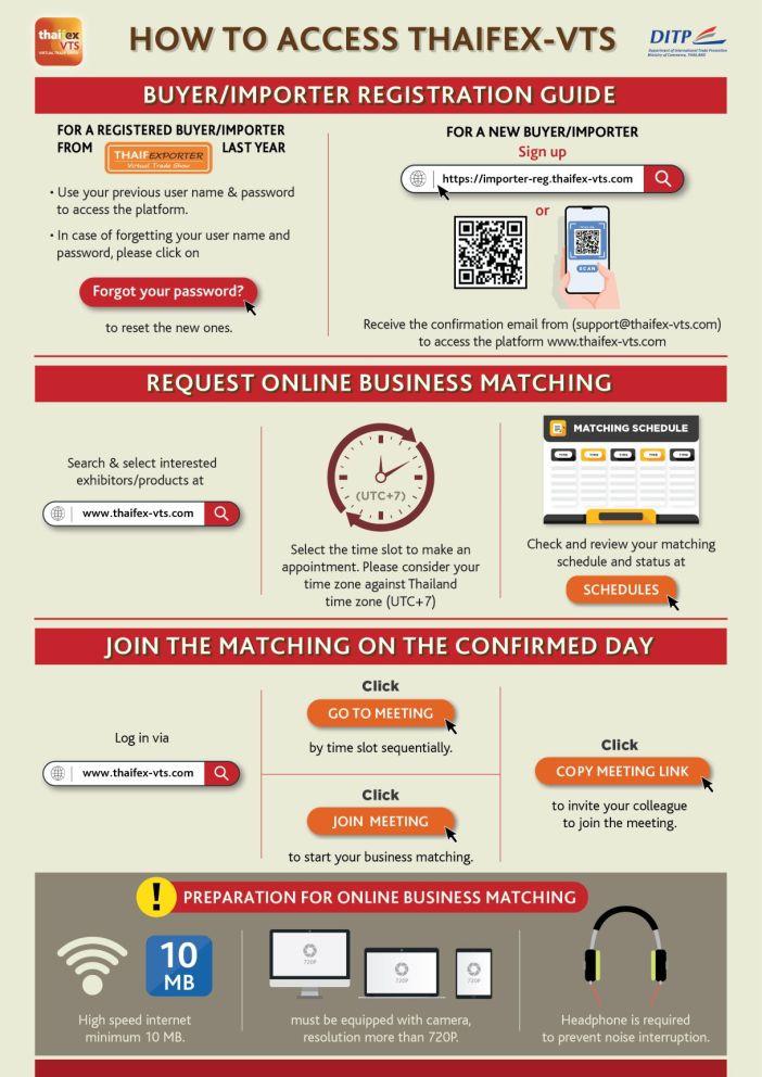 Infographic VTS 2021 copy